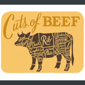 Farm to Table - Cuts of Beef print by Chandler O'Leary