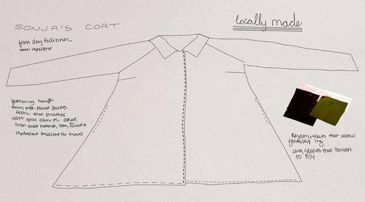 Sonja Silver's original design for a raincoat