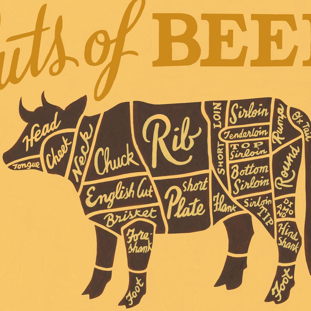 Cuts of Beef print